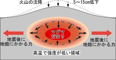 図_1章.jpg