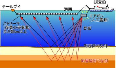 地震探査.jpg