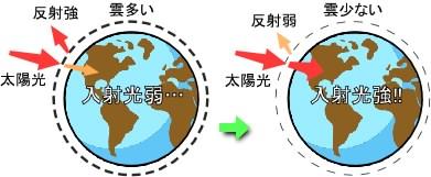 radiation3.jpg