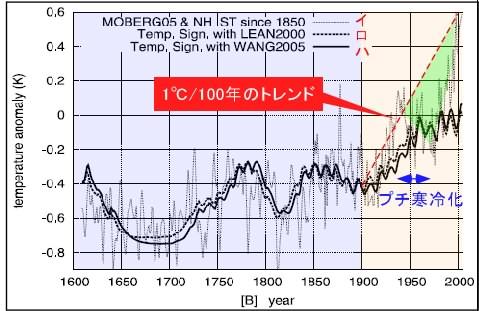 温暖化2.jpg