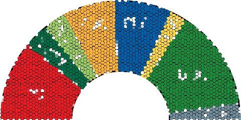 composition-parlement-suisse-2011-800px.jpg
