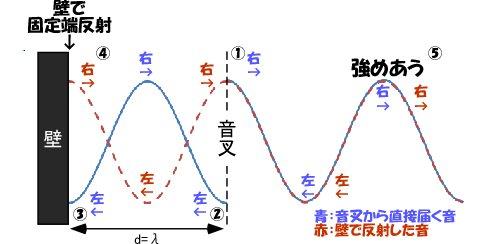 onsa_1.jpg